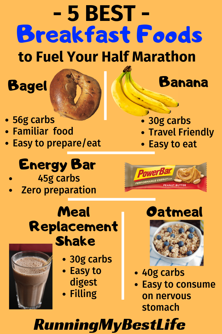 5 Best Pre-Race Breakfast Foods to Fuels Your Half Marathon Race Day